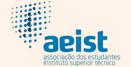 AEIST